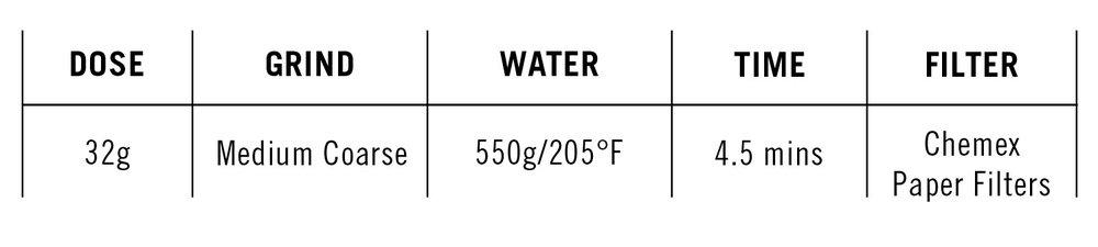 brewguide-charts2.jpg