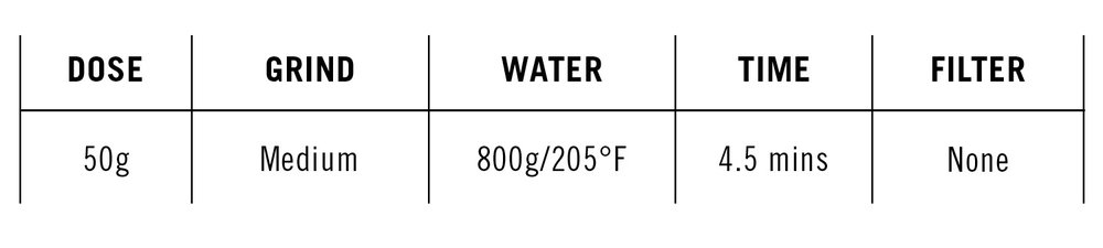 brewguide-charts3.jpg