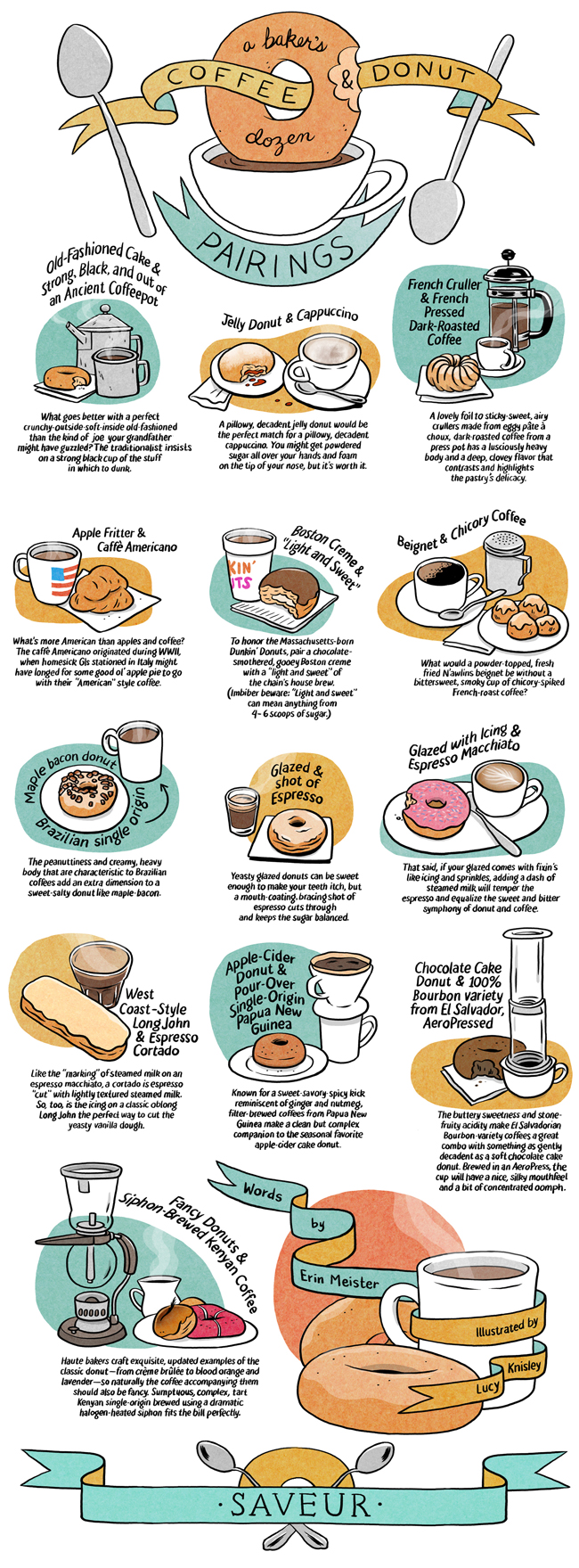 Coffee and Donut Pairings! I drew this for Saveur last month. Check it here.