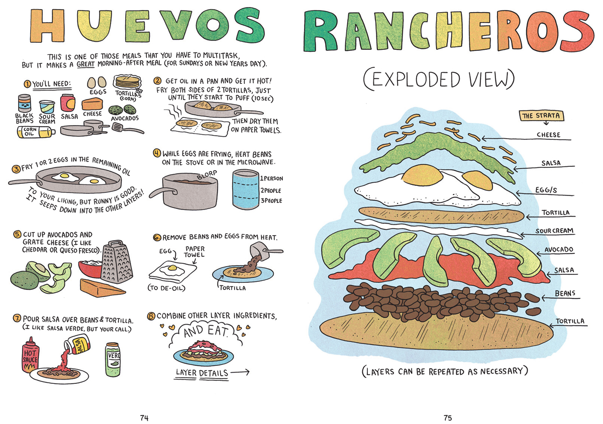 housingworksbookstore: Excited for Lucy Knisley to come to Housing Works for the main course of this Wednesday's DISH! Her recipe-drawing here does justice to the glory that is huevos rancheros. (via Lucy Knisley's 'Relish' Is A Satisfying Comics Meal - ComicsAlliance | Comic book culture, news, humor, commentary, and reviews)