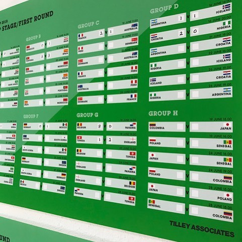 Wall chart up, sweepstake sorted, England win. We love the World Cup.