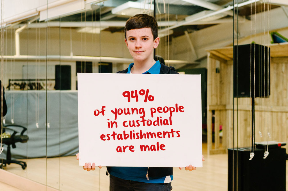 94% of young people in custodial establishments are male.     Transforming Youth Custody – Feb 2013