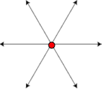 Quaternity mandala, 3+1:  three lines with connecting point at the intersection