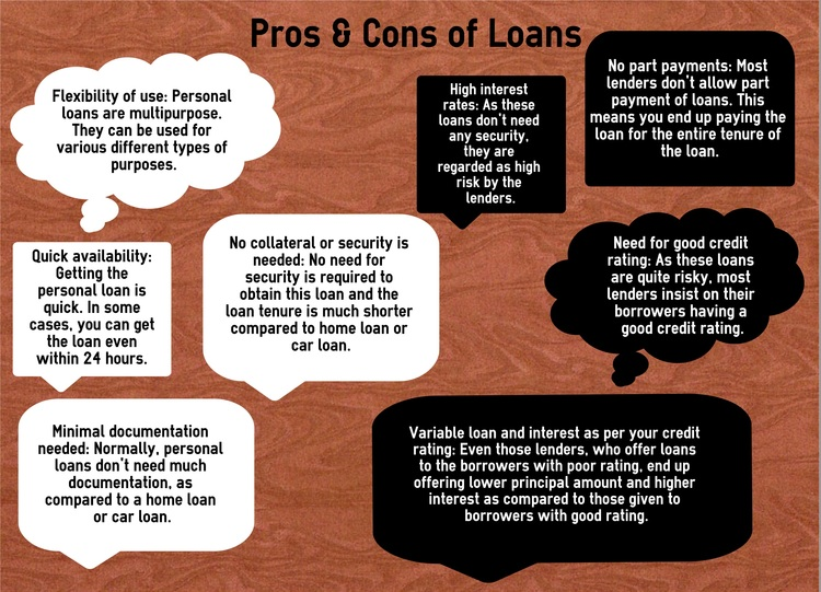 Payday loans national image 10