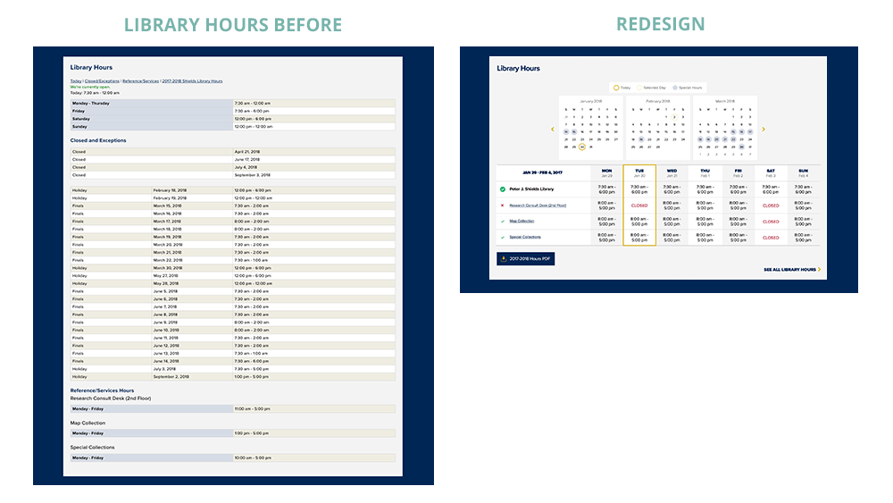UCDProjects-Portfolio-Hours2.png