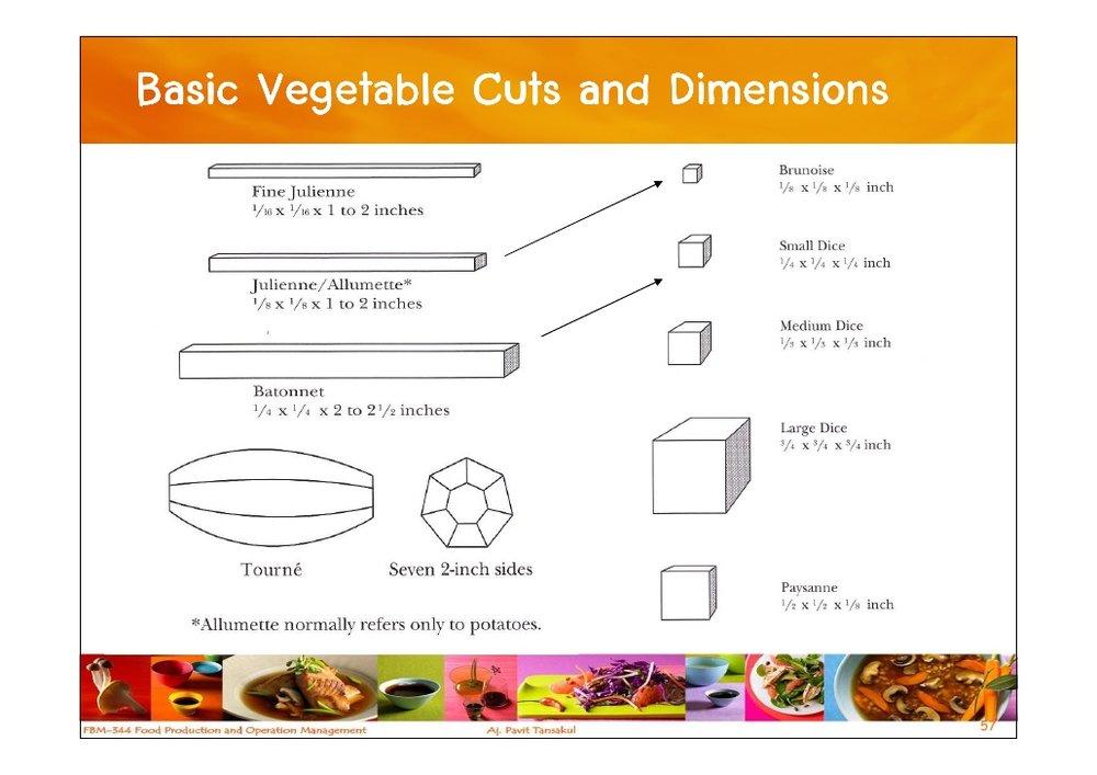 vegetable butcher.jpg
