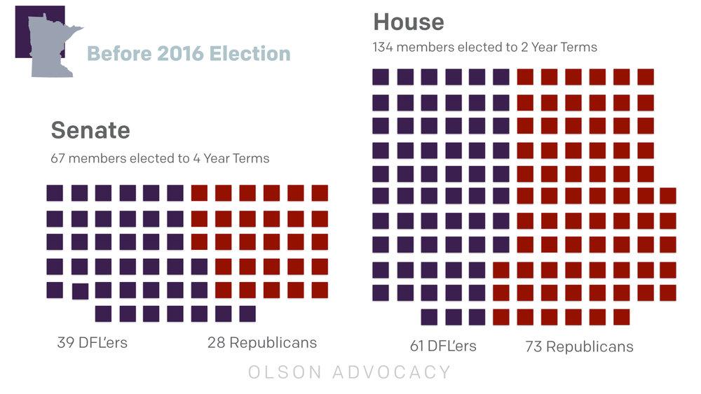 2016 Election Update.003.jpeg