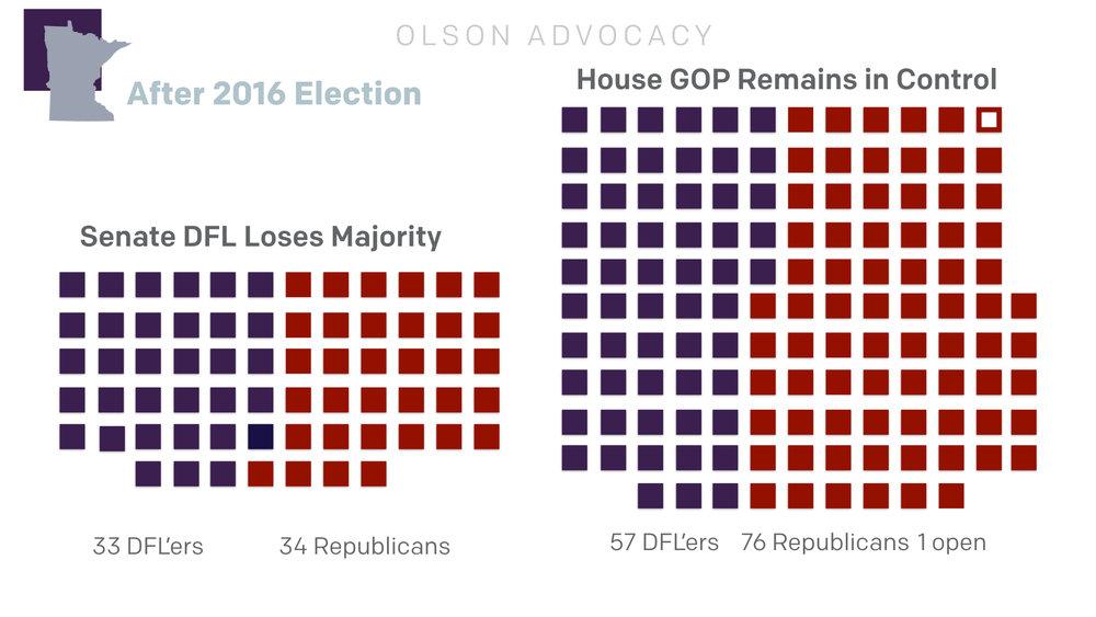 2016 Election Update.004.jpeg