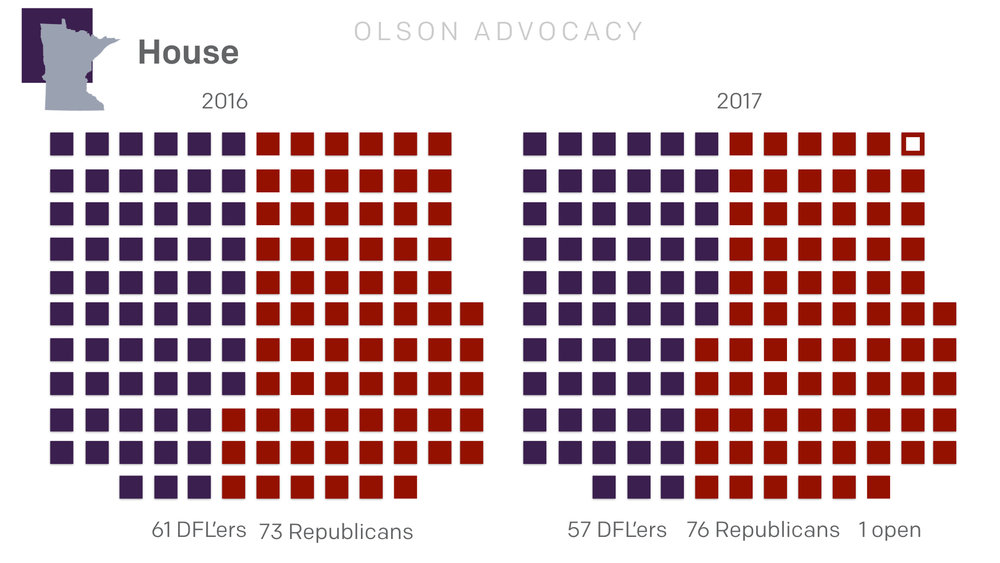 2016 Election Update.009.jpeg