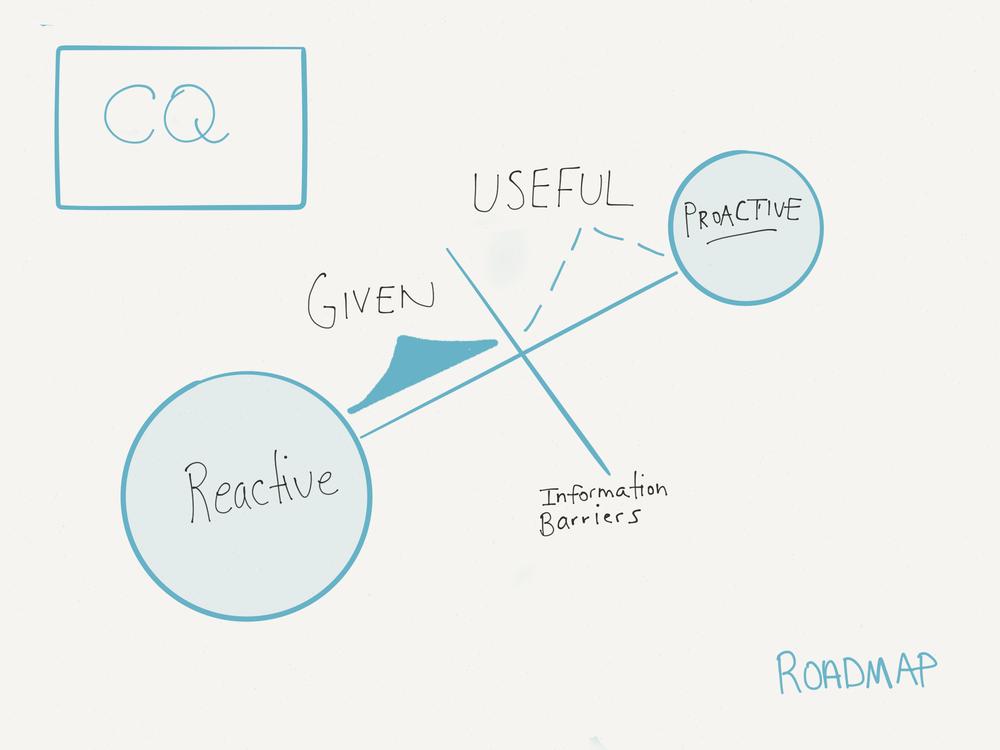 CQ Roadmap.png