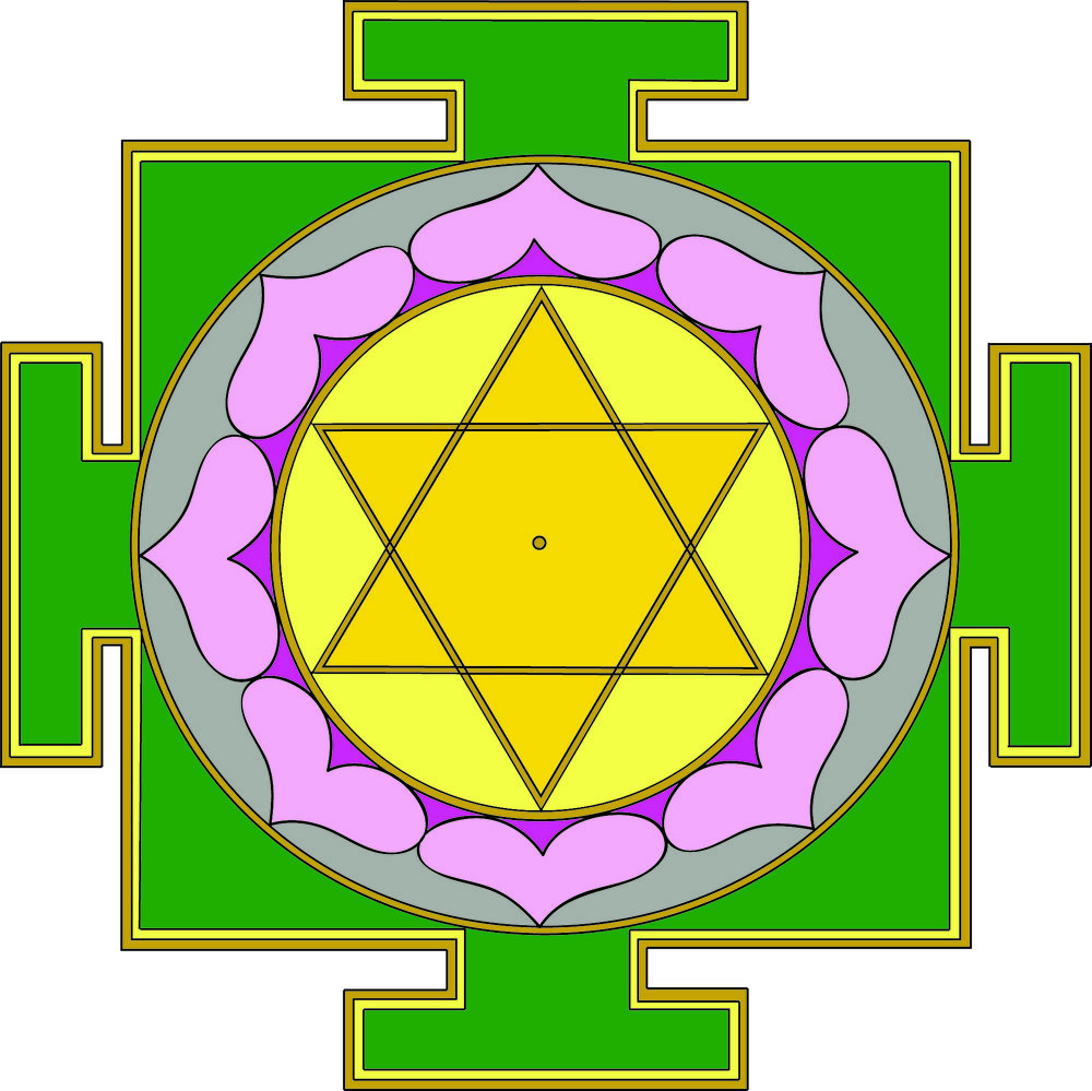 Laksmi Yantra Sadhana Tutorial For Abundance