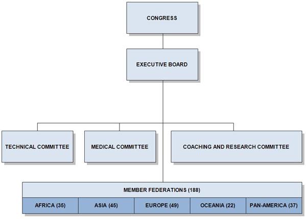 IWF_organizational structure.jpg