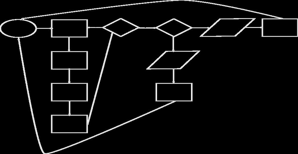 user flow diagram.png