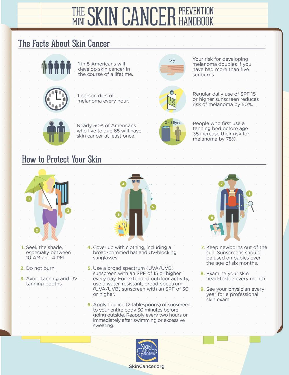 Skin Cancer Prevention Handbook