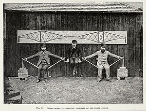 Cantilever_bridge_human_model.jpg