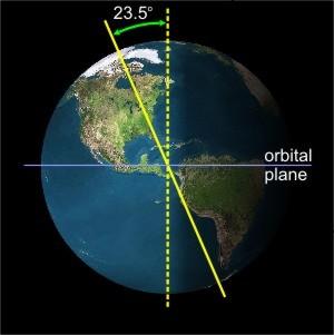 earth_tilt0402.jpg