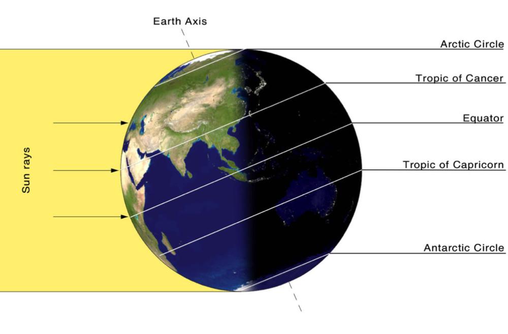 Earths tilt3.png