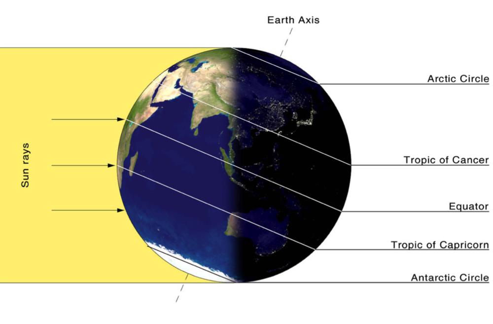 earths tilt2.png