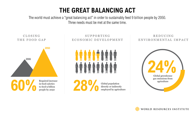 great_balancing_act_graphic (1).jpg