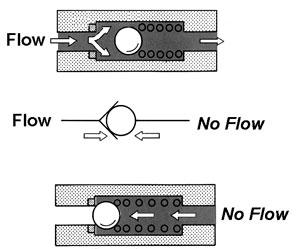 one way valve.jpg