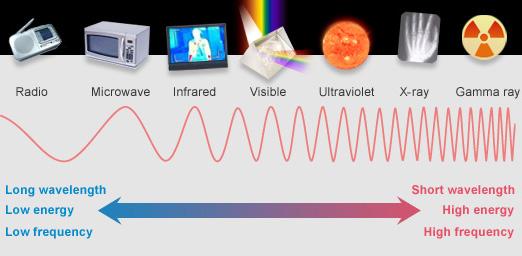 Electromagnetic_Spectrum.jpg