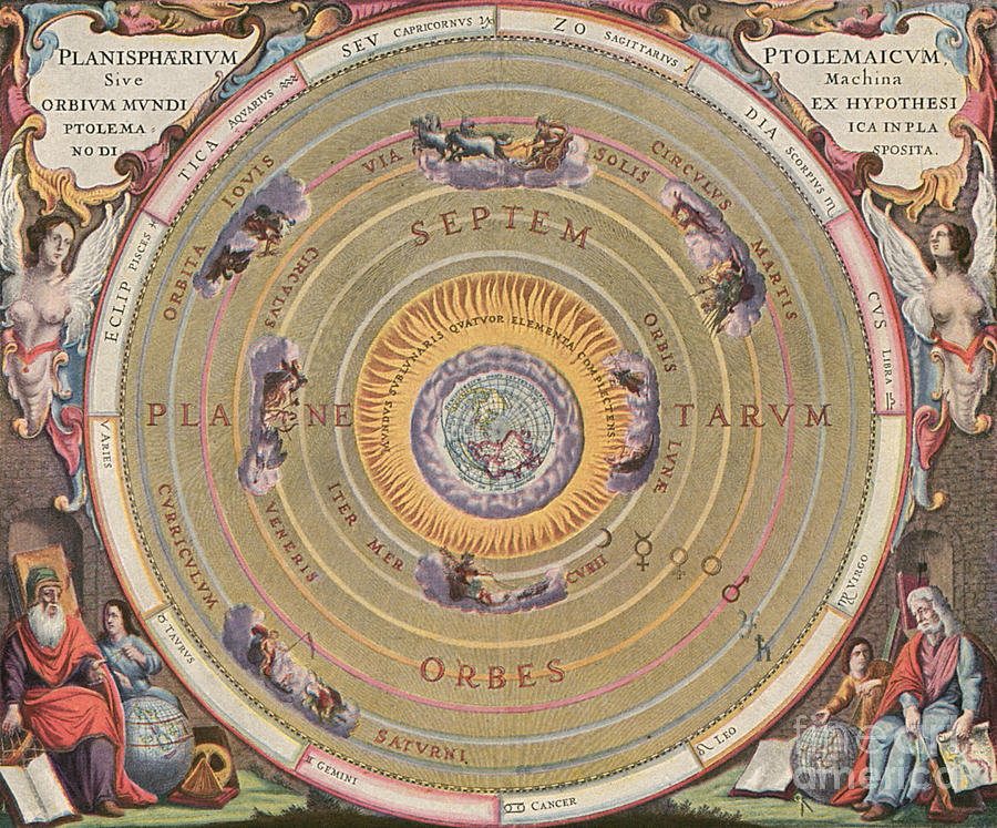 GEOCENTRIC MODEL - ALL LIFE REVOLVES AROUND EARTH