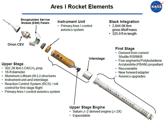 ares_i_elements.jpg
