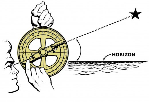 AN ASTROLABE MEASURES A STAR'S ALTITUDE