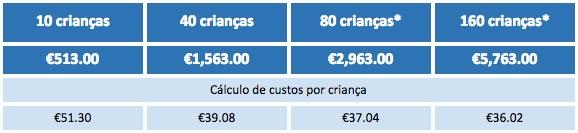 FLL-prices.jpg