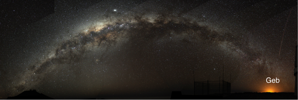 Figure 2. Modern day image of the Milky Way with the constellation Cygnus/Geb on the right just above the horizon (http://www.dailygalaxy.com/.a/6a00d8341bf7f753ef01a3fd401485970b-pi).