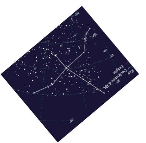 Figure 1B. Star chart of the constellation Cygnus/Geb.