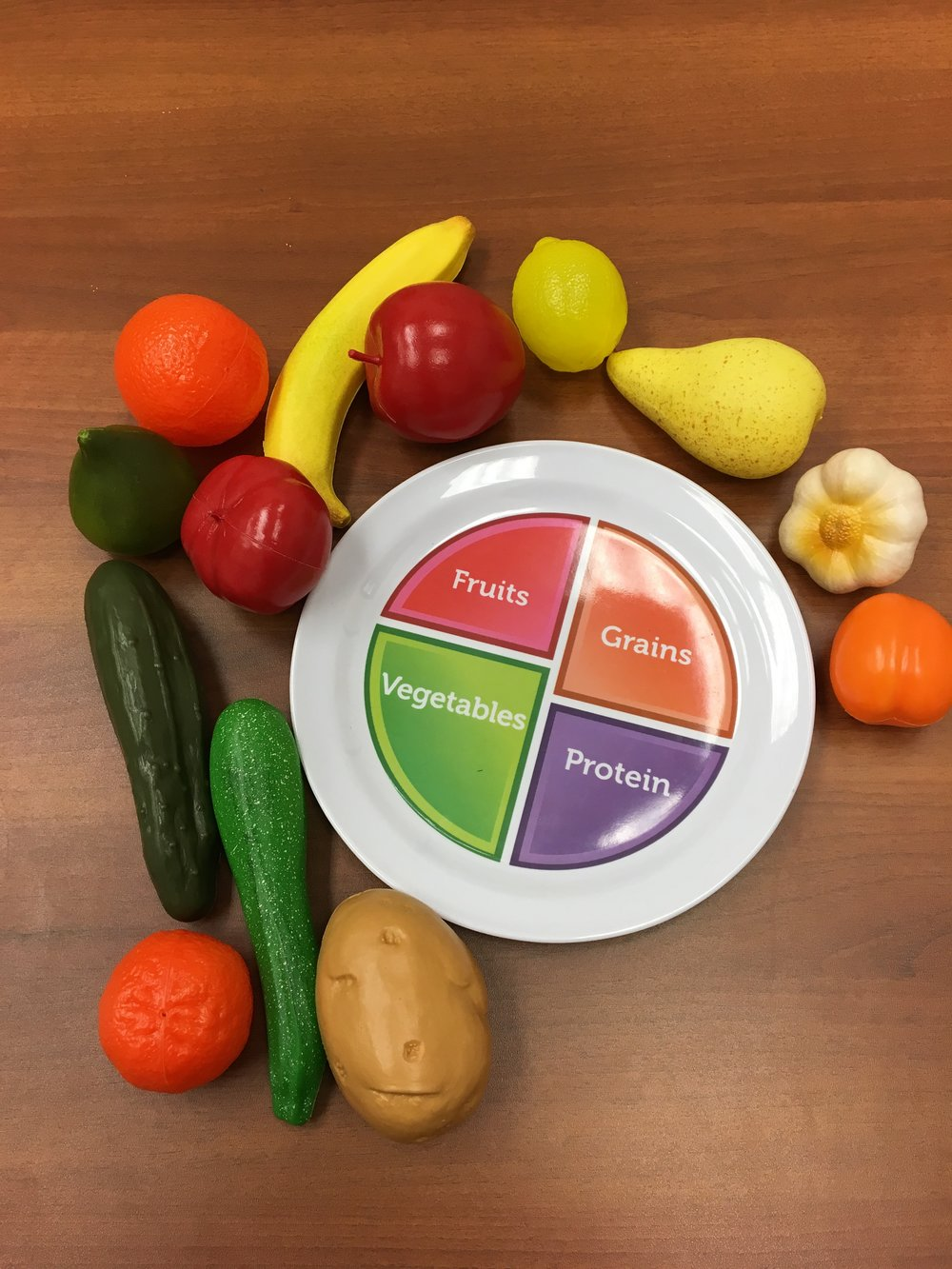 Let's Move Pgh Healthy Eating Plate