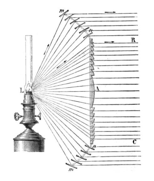 Lighthouse lens diagram