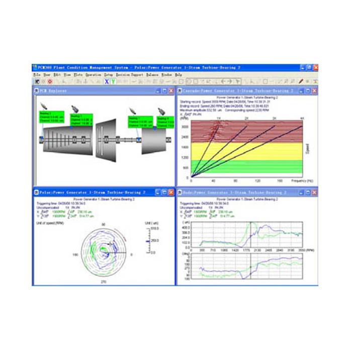 PCM360 Condition Management System