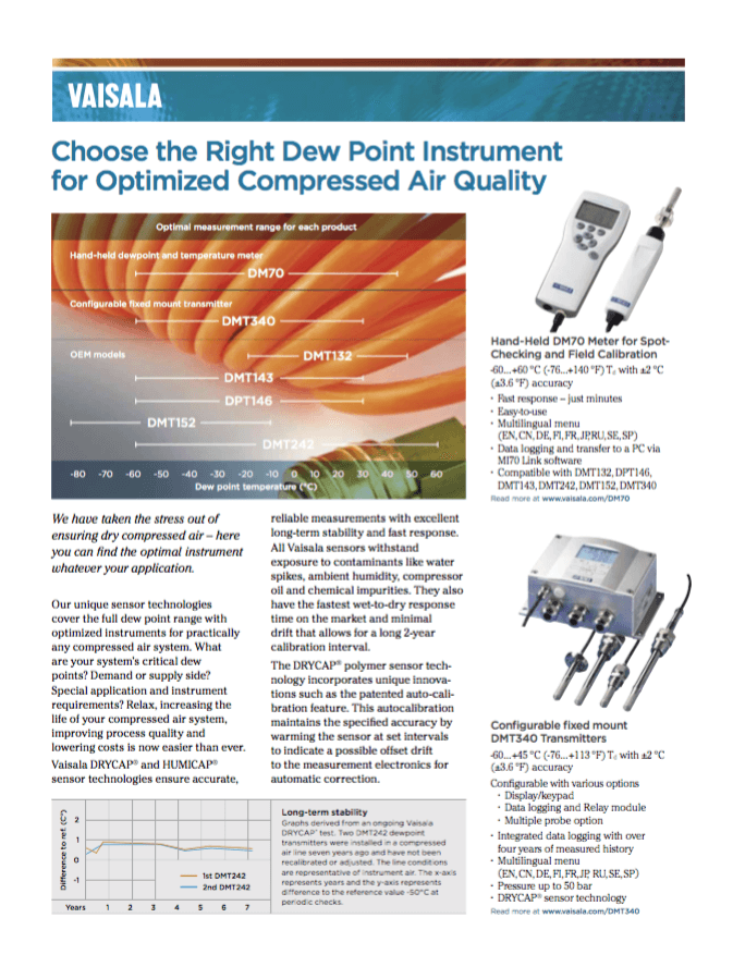 Dew Point in Compressed Air Brochure