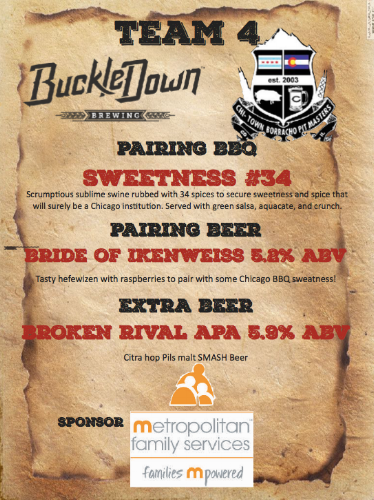 Buckledown Brewing and Chi Town Borachos