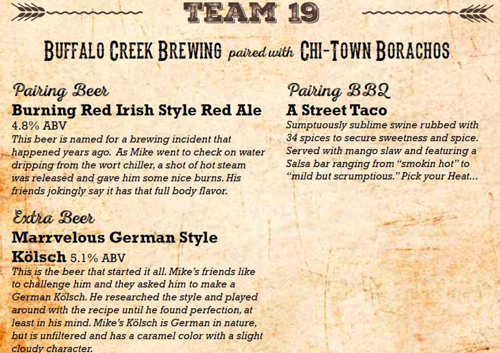 Team19_BuffaloCreekBrewing_Chi-TownBurrachosBBQ.png