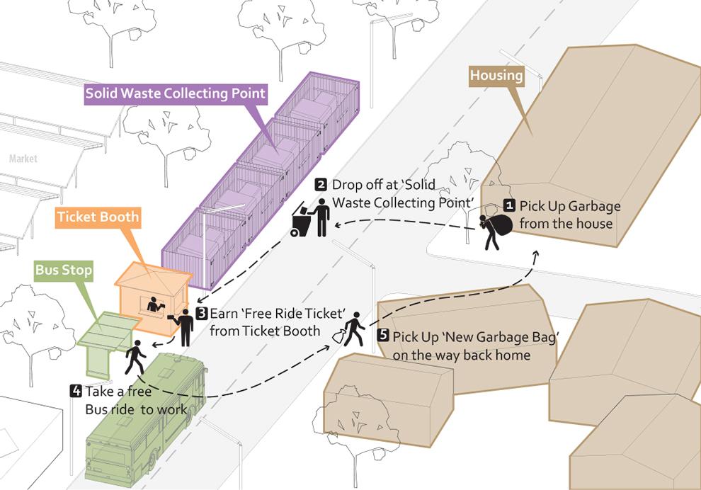 Manyatta Way Urban Design Faisal Bin Ayyaf Almogren. Wiring. Diagram Of A House A Manyatta At Scoala.co