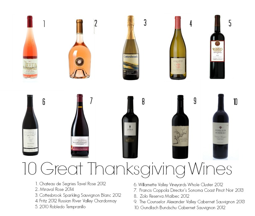 Great Wines for the Holiday | www.homeandplate.com | This is a great list of favorite wines ranging from rose to red and inexpensive to pricey for Thanksgiving and Christmas.