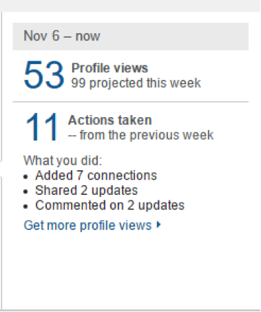LinkedIn Activity