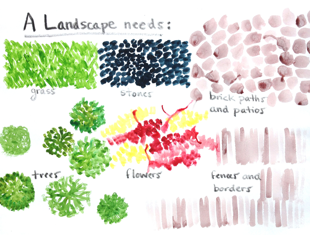 Decide on the colors and textures you´re going to use in your landscape.