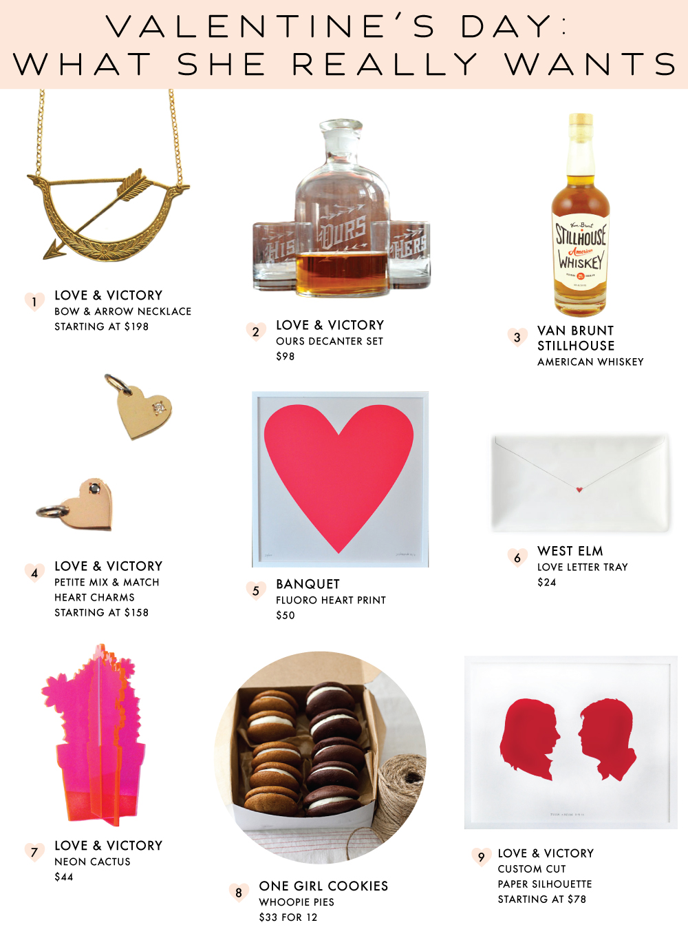 VALENTINES-DAY-GIFT-GUIDE-2015-blog.jpg