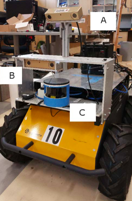 FIG 1. ClearPath Husky. The upper camera (A) was used for visual odometry, and the lower (B) was not used at all. The lidar (C) was used for obstacle avoidance.