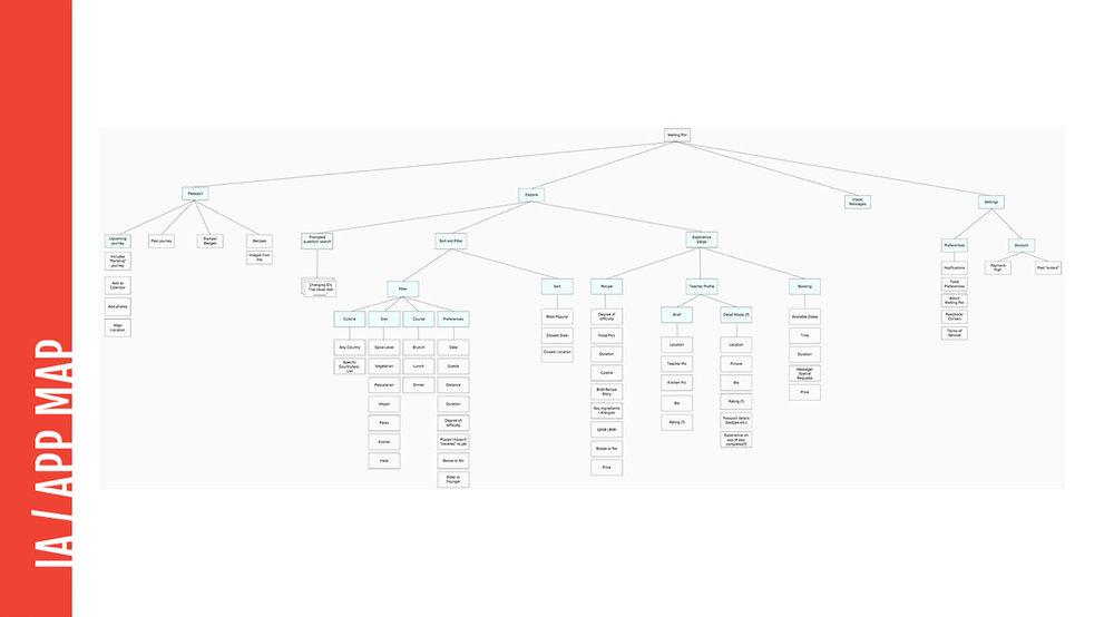 0 - IA_App_Map.jpg