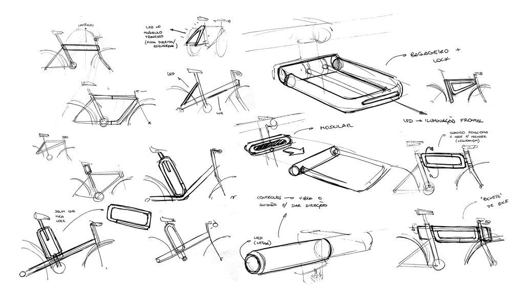 SKETCHES_PRODUTO_IDEATION1.jpg