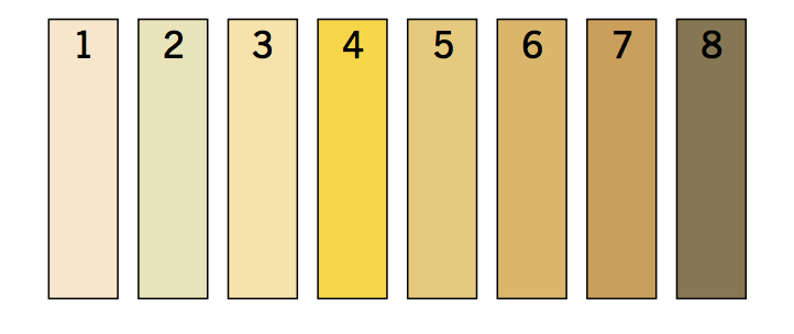 Colours 1, 2 and 3 and you're safe. Colours 4, 5 and 6 and you need to start replacing fluids. Colours 7 and 8, you're dehydrated.