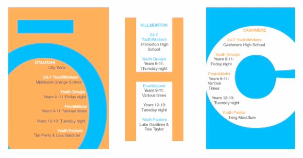 OHC youthgroups flyer