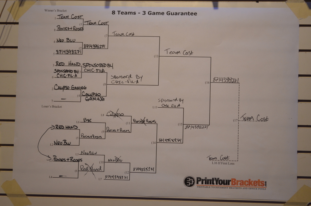 League of Legends Tournament Bracket.JPG