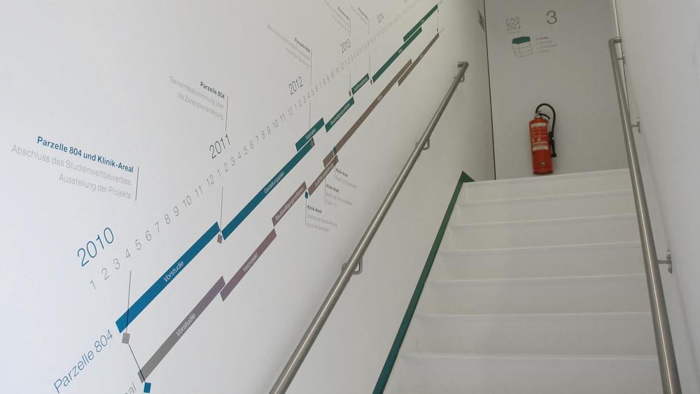 Beschriftungen aus Wandfolien