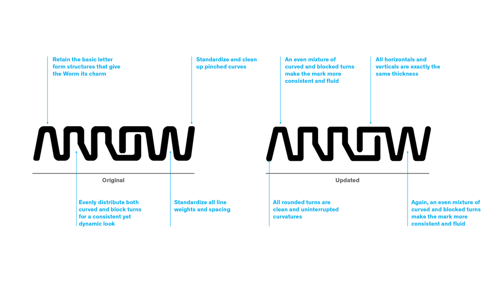 ARW-guidelines-02.jpg
